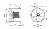 Axiale Hochleistungs-Rohrventilatoren