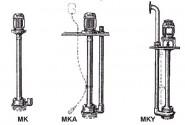KSB Kondensatpumpe MKA 20-2/190 B