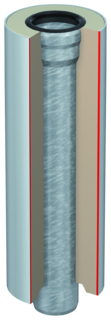 ACO VBR-Rohr