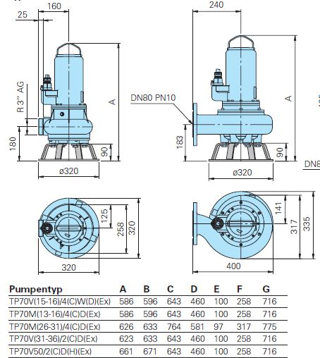 Baumaße TP70M 13/4 DA
